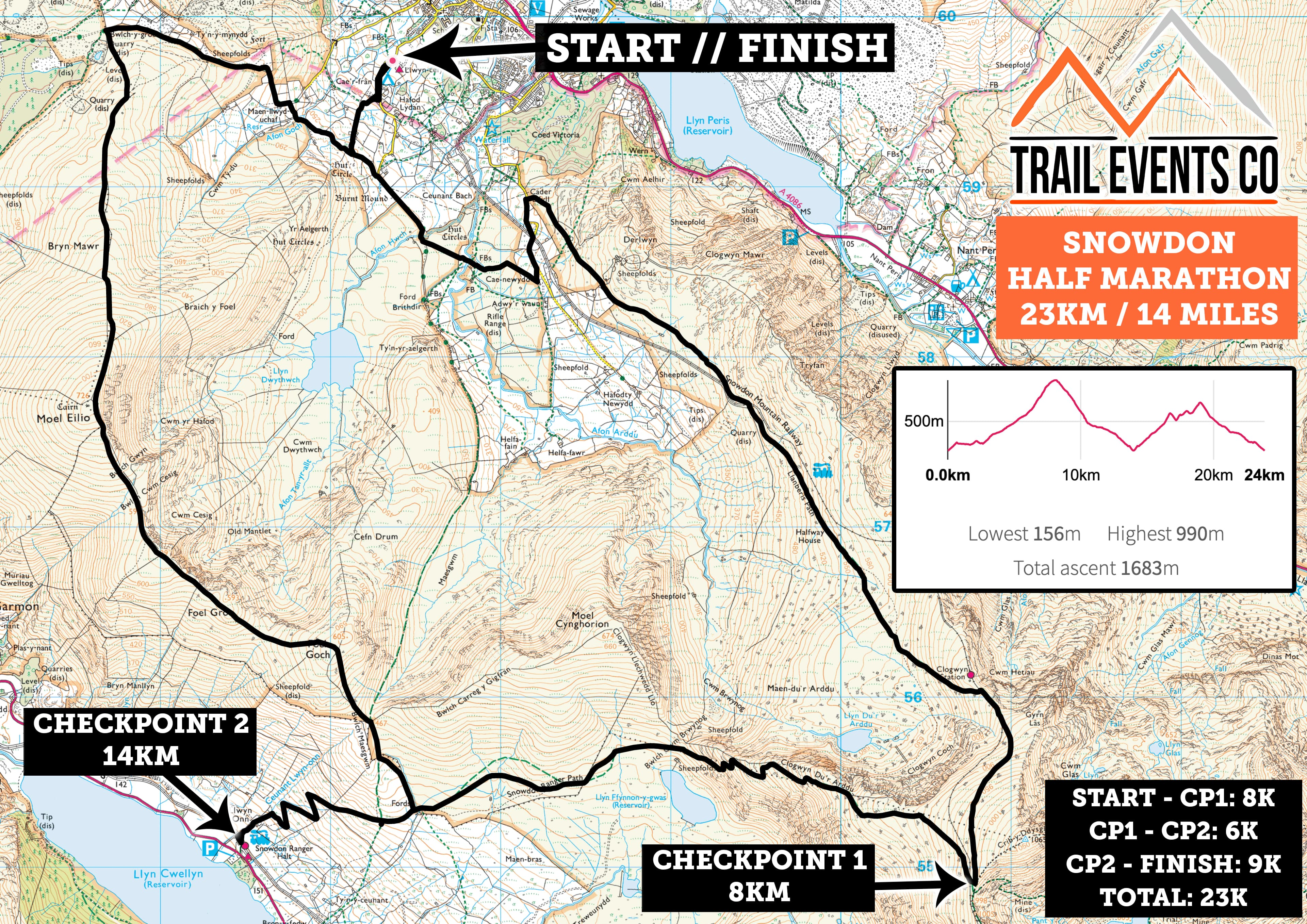 Snowdon Half Marathon Route