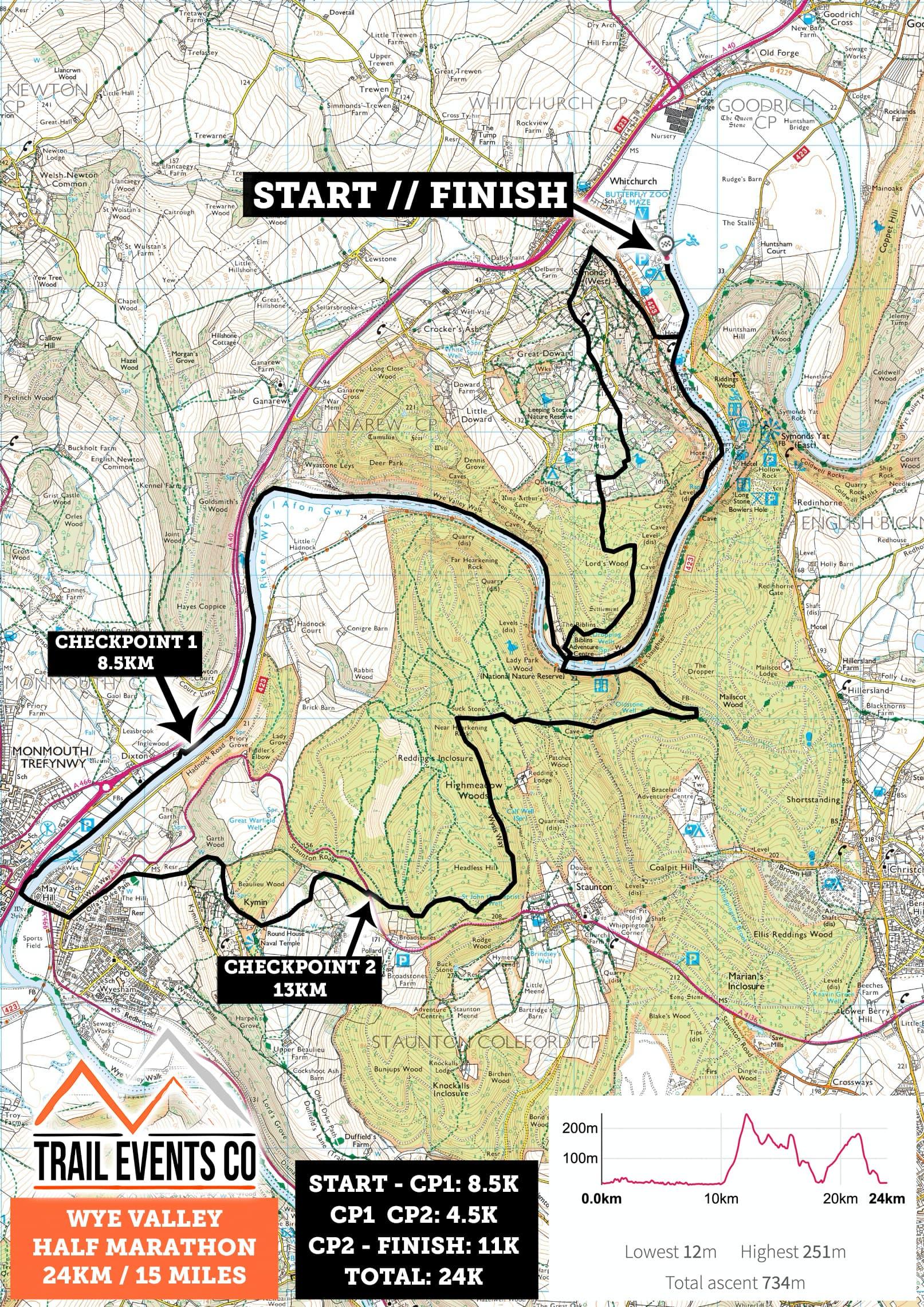 Wye Valley Half Marathon