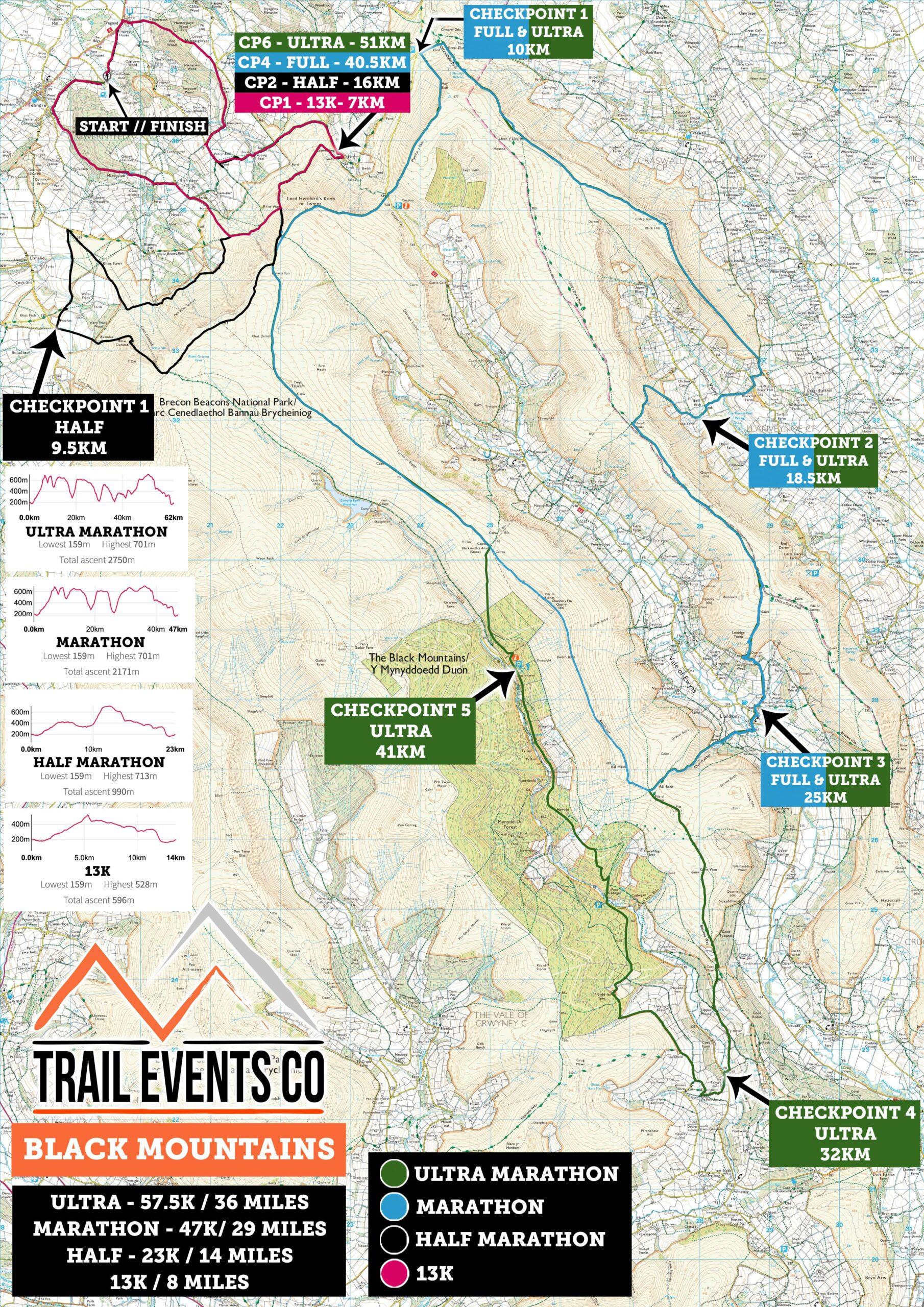 Black Mountains Trail Running Challenge