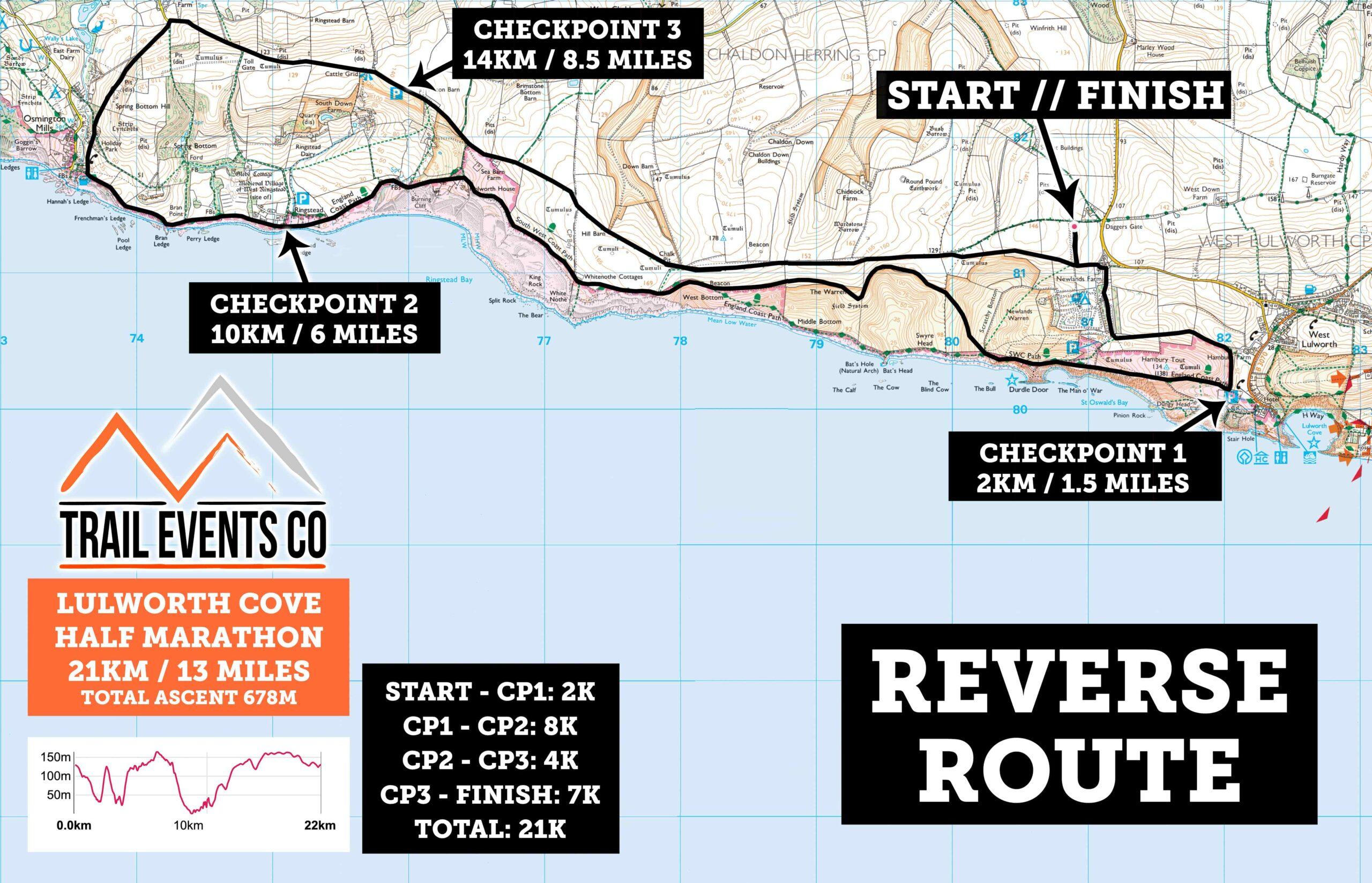 Lulworth Cove Half Marathon Reverse
